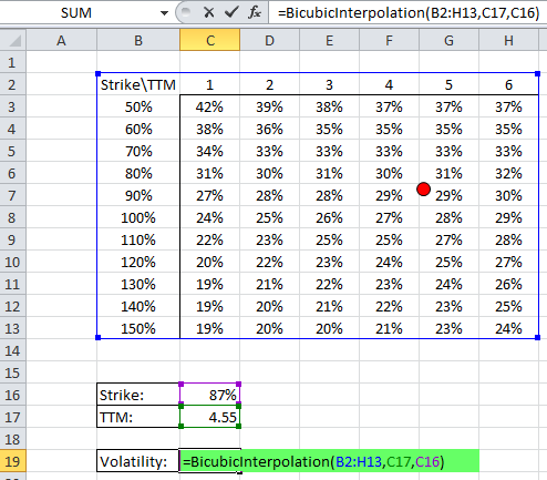 Bicubic Interpolation on a Vol Surface in Excel