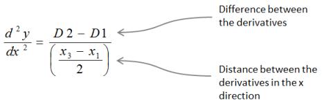Equation D2-D1