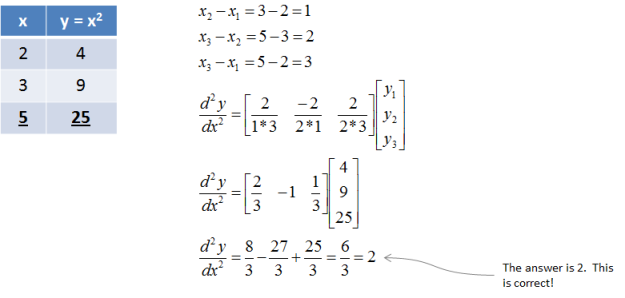Second Derivative Example 2
