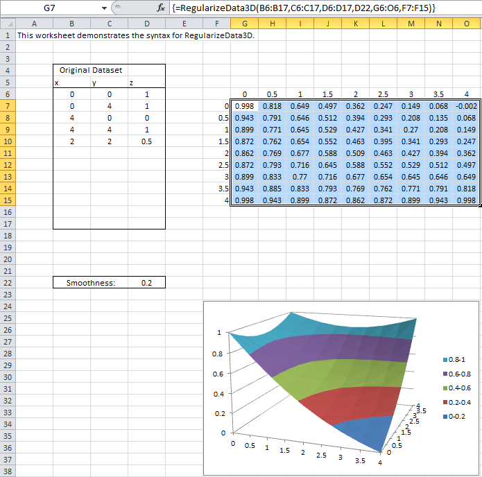 RegularizeData3D Function Syntax 3