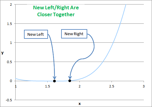 Algorithm 15 - Left and Right Are Closer Together